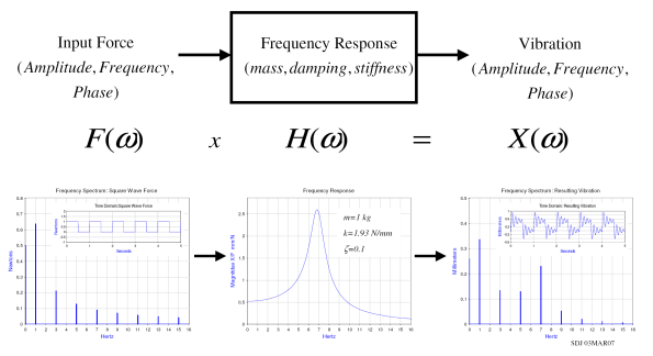 Frequency_response_example